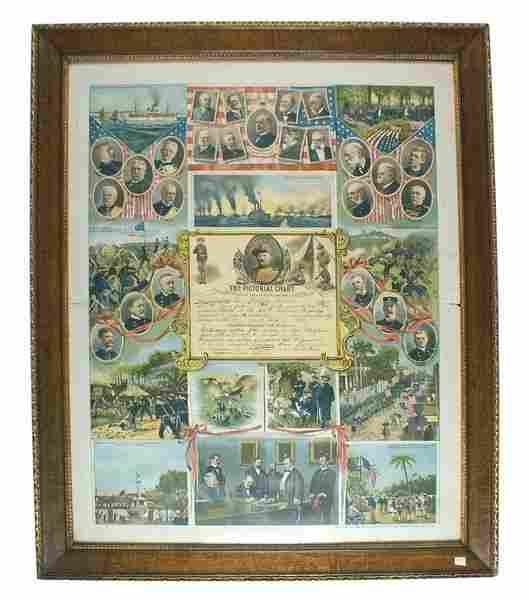 Spanish Am War lot certificate buttons etc