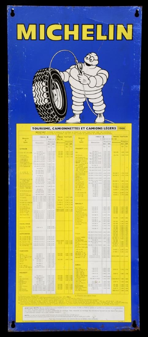 French Michelin Tire Pressure Chart