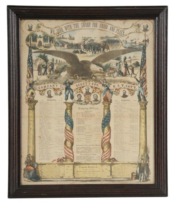 11: Roster of Company C, Scott's 900 U.S.V. CAV'Y