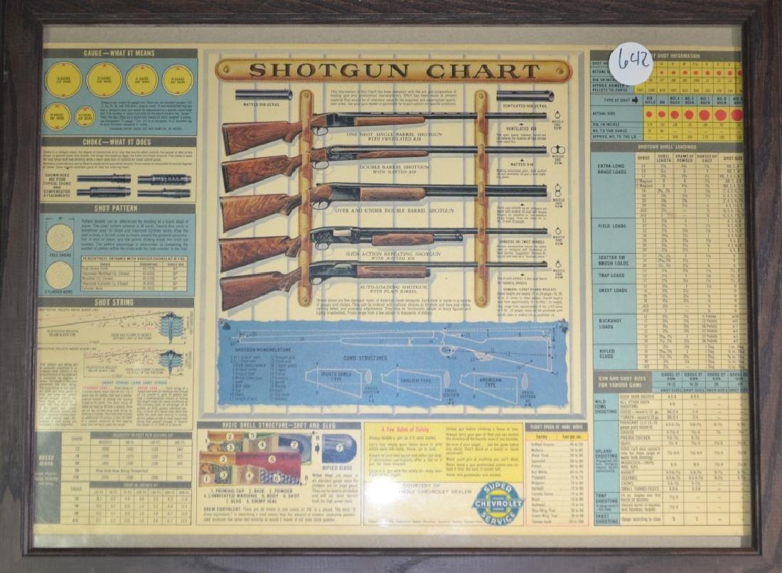 Chevrolet Shotgun Chart