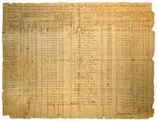 390: RARE REVOLUTIONARY WAR PAYROLL VOUCHER