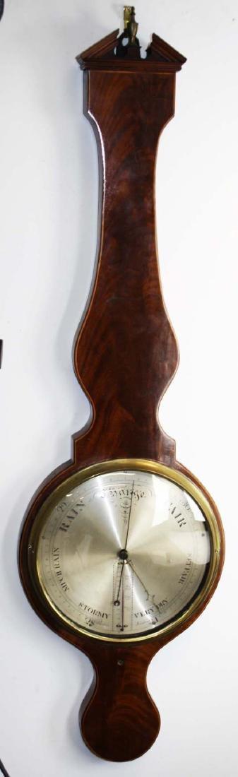 Parker London Barometer