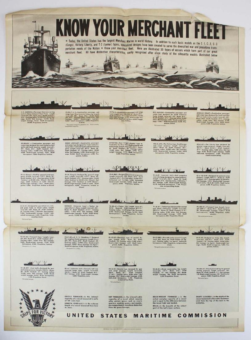 seven WWII information/ propaganda  posters - 2