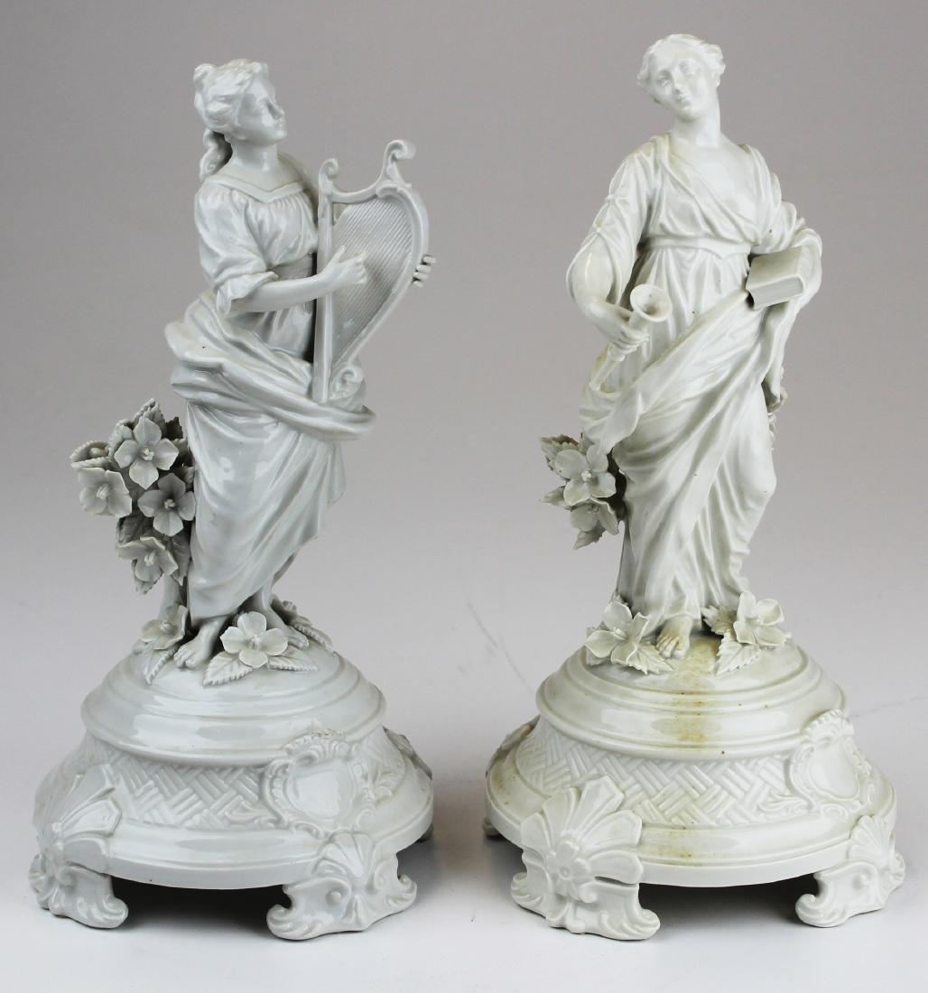 pair Blanc de Chine European porcelain figurines
