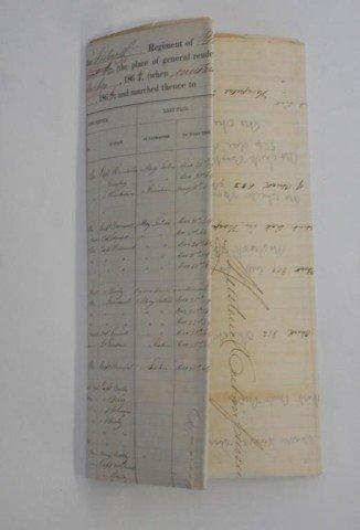 180A: 1864/65 Company I Muster, 16th Mich. - Gettysburg