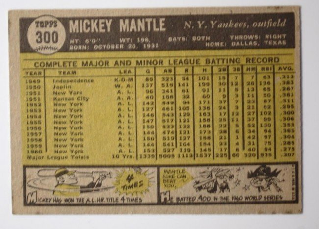 10: 1961 Mickey Mantle Topps Baseball Card - 2