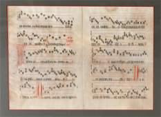 [MANUSCRIPT] Music on vellum