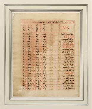 [MANUSCRIPT] ARABIC. ASTRONOMY TABLE