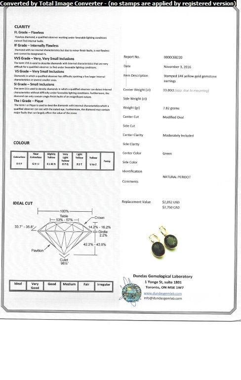 14k Gold Peridot (33.80ct) Earrings CRV$2750 - 4