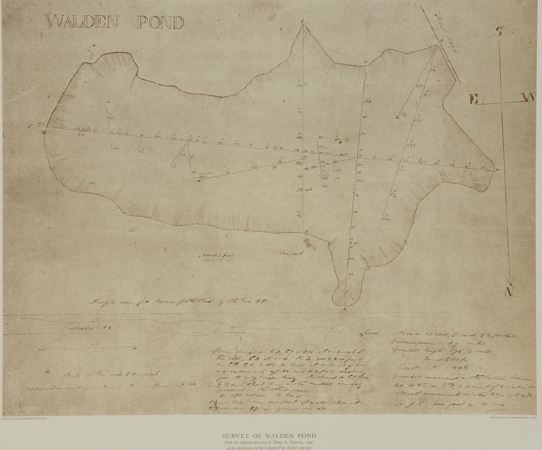 Survey of Walden Pond