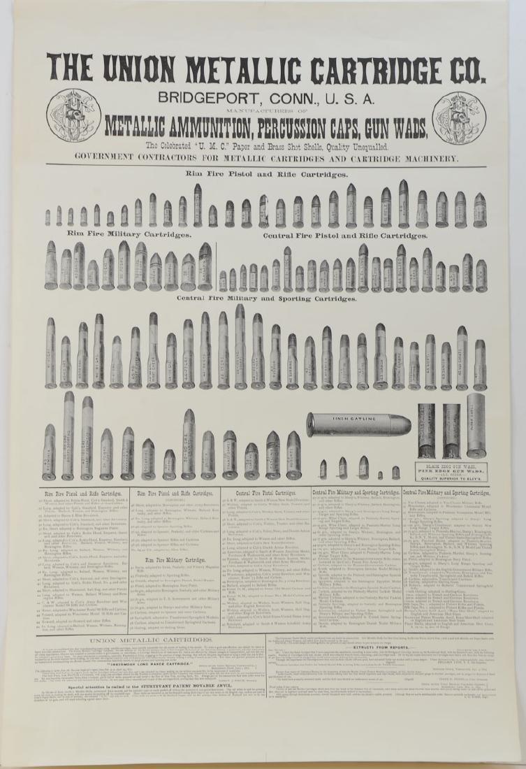Union Metallic Cartridge Co Advertising Poster