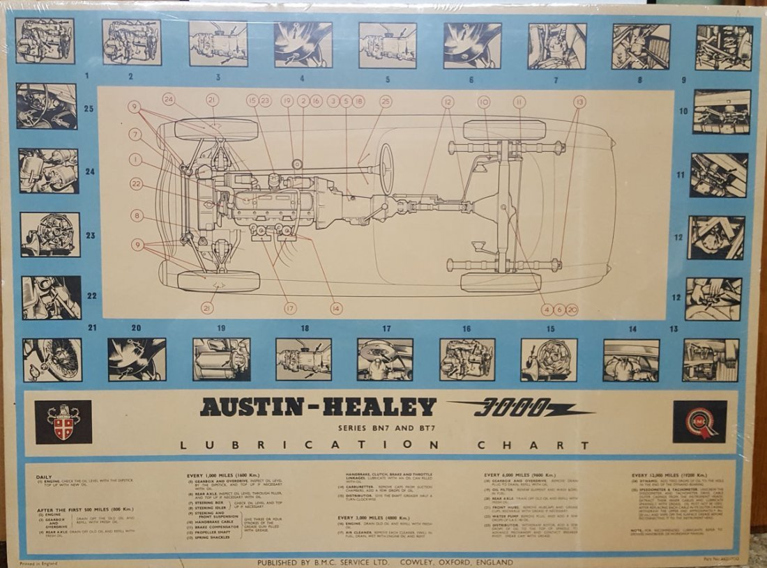Austin Healey 3000 dealers lube chart