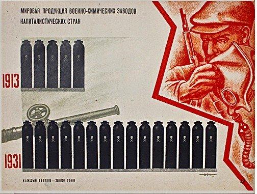 10: KOCHERGIN, N. Isotype Diagrams Portfolio, 1933 - 3