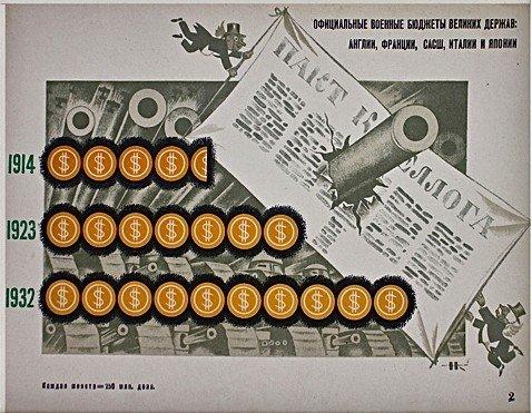 10: KOCHERGIN, N. Isotype Diagrams Portfolio, 1933 - 5