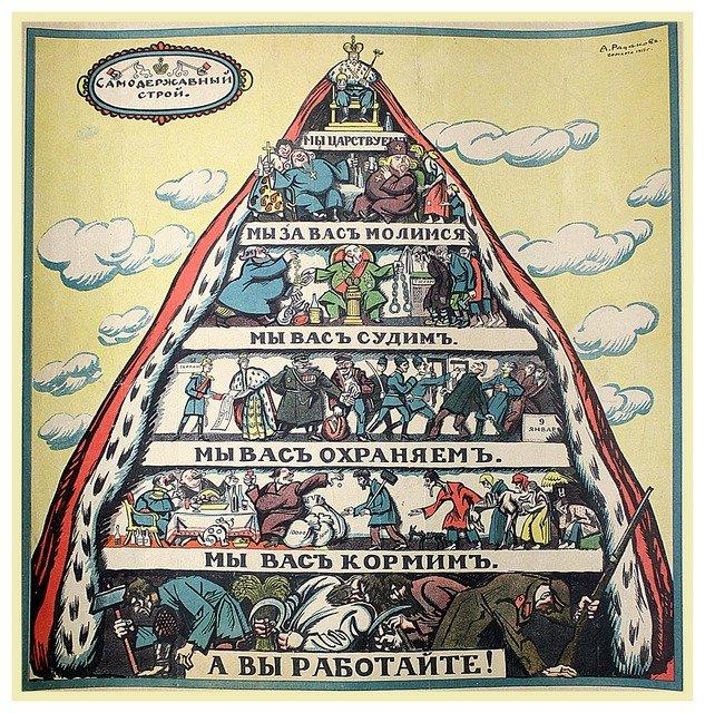 RADAKOV, A. The Autocratic System, 1917.
