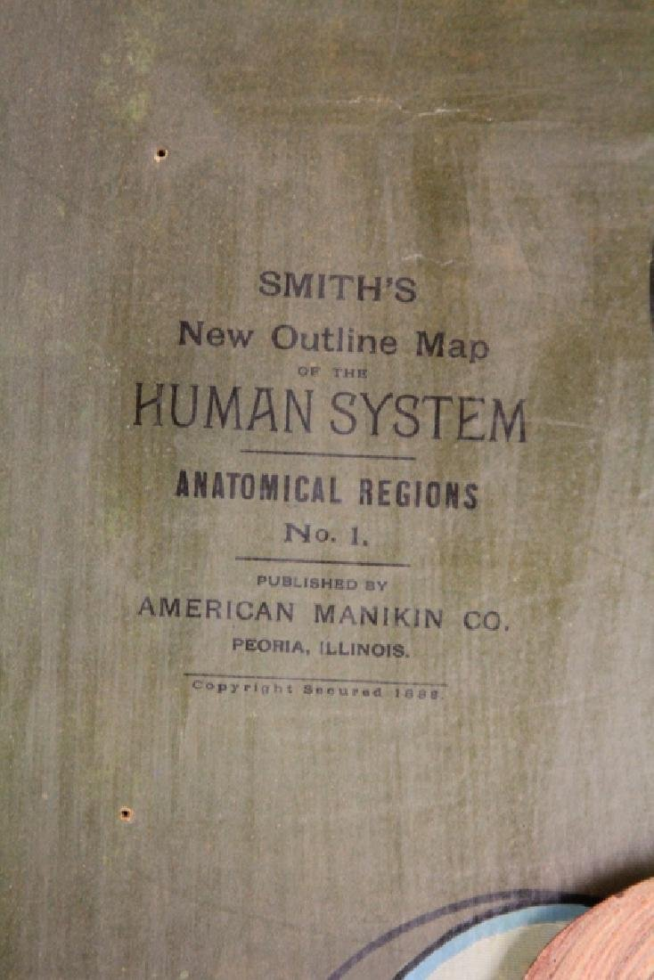 SMITH'S NEW OUTLINE MAP OF THE HUMAN SYSTEM, 1890s - 5