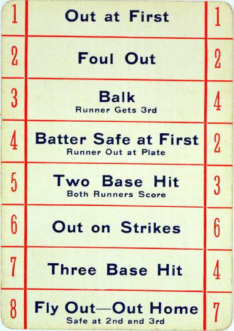1910 Nap Lajoie Game Card - 2