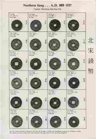 CHINA Northern Sung Cash AD 9601127 coins on card