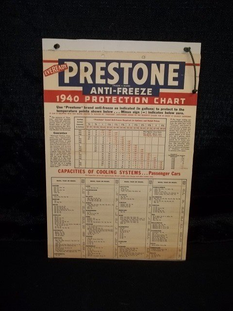 232 1940 Prestone Antifreeze Protection Chart