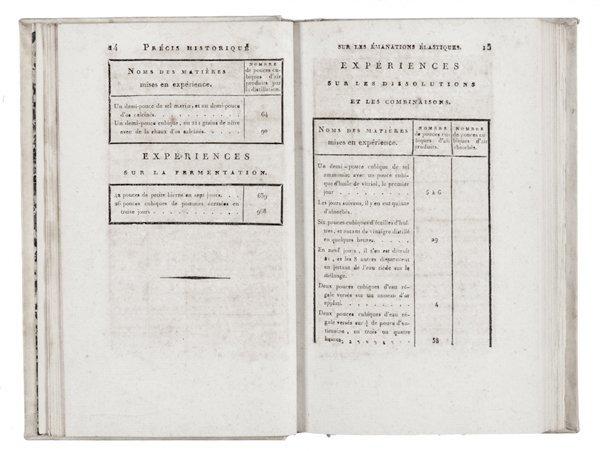 202: Lavoisier Antoine-Laurent (de)
