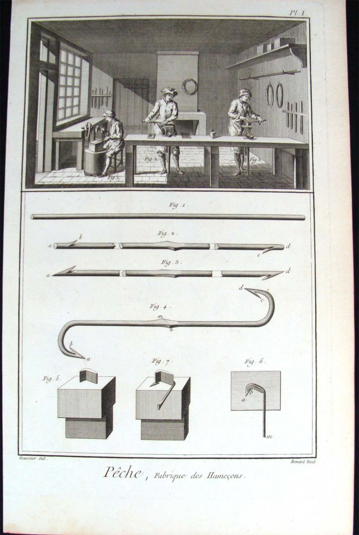"""Fishing 1760 Copper Plate Etching """"Encyclopedia Plate"""""""