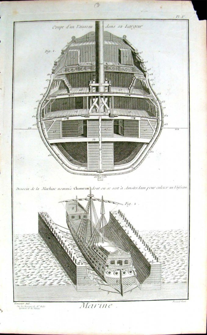 Ship Building: Copper Plate Etching 1760