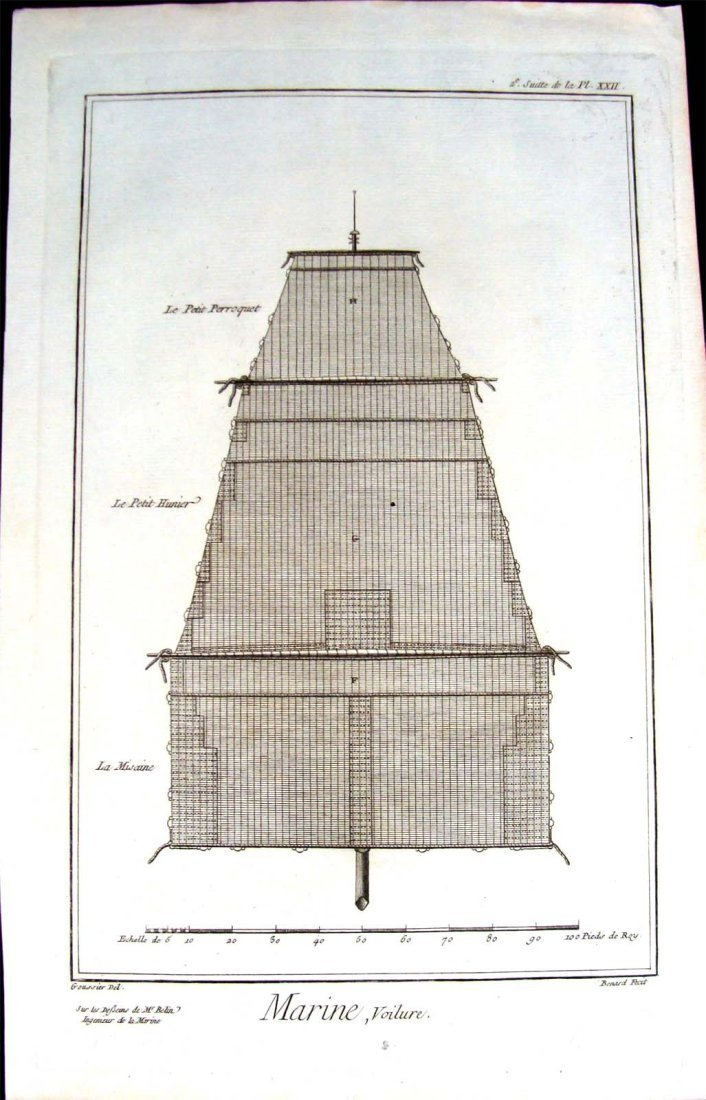Ship Building Copper Plate Etching from 1760