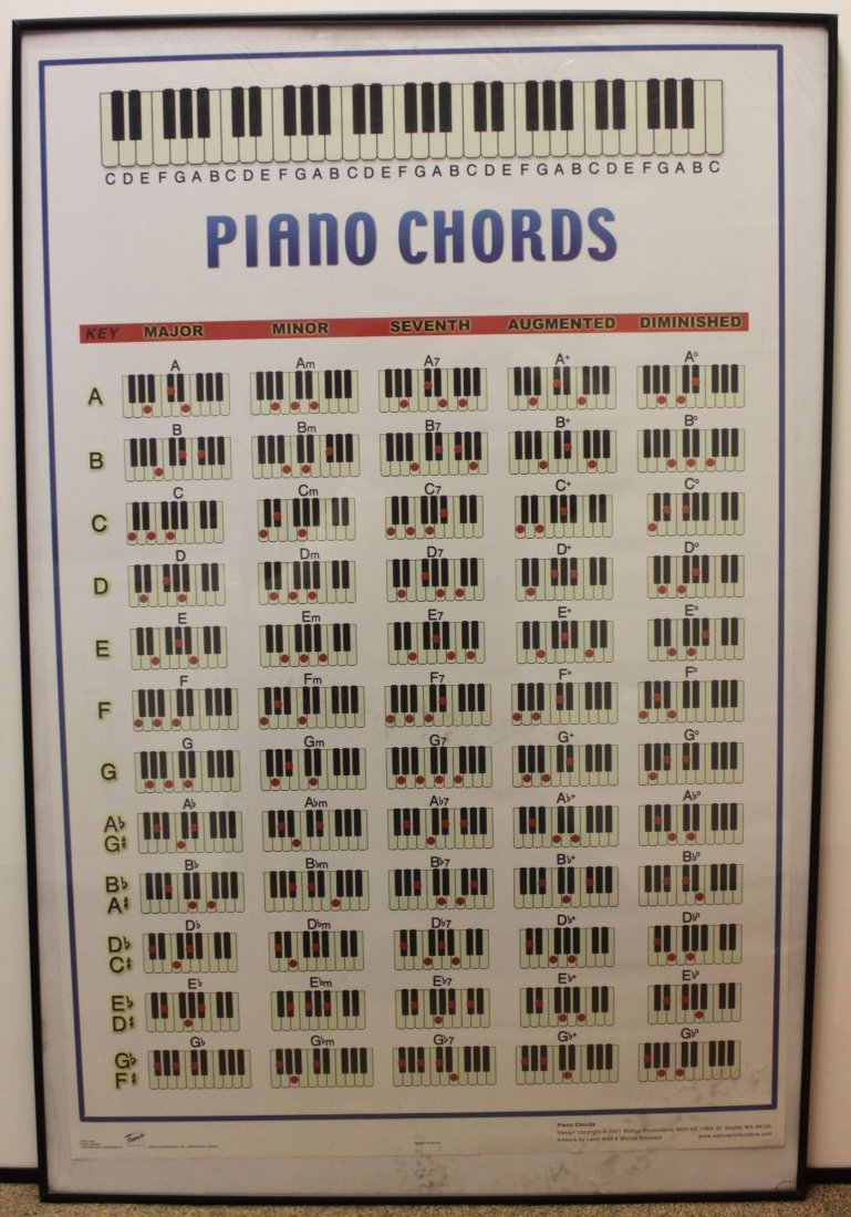 Piano Chords Music Poster Framed