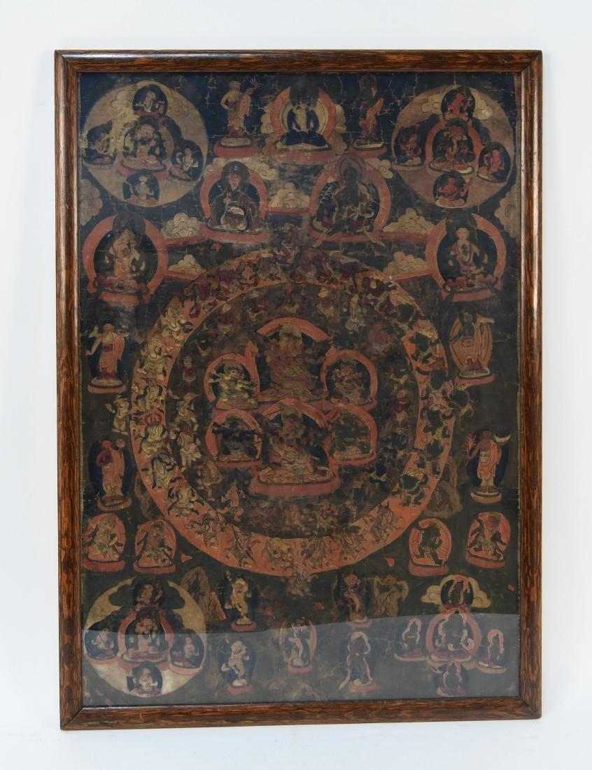 19TH C. TIBETAN THANGKA