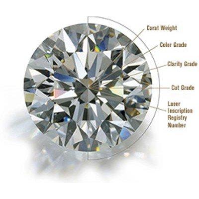 Certified 1.7 ct Round Brilliant Diamond F,SI2