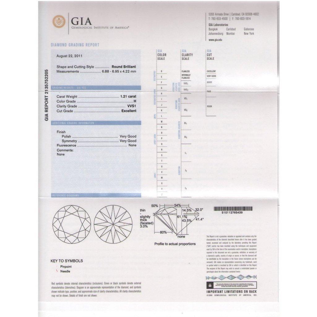 GIA 1.21 ctw Certified Round Brilliant Diamond H,VVS1 - 2