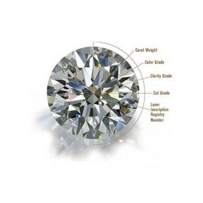 EGL USA 2.16 ctw Cert Round Brilliant Diamond F,SI1