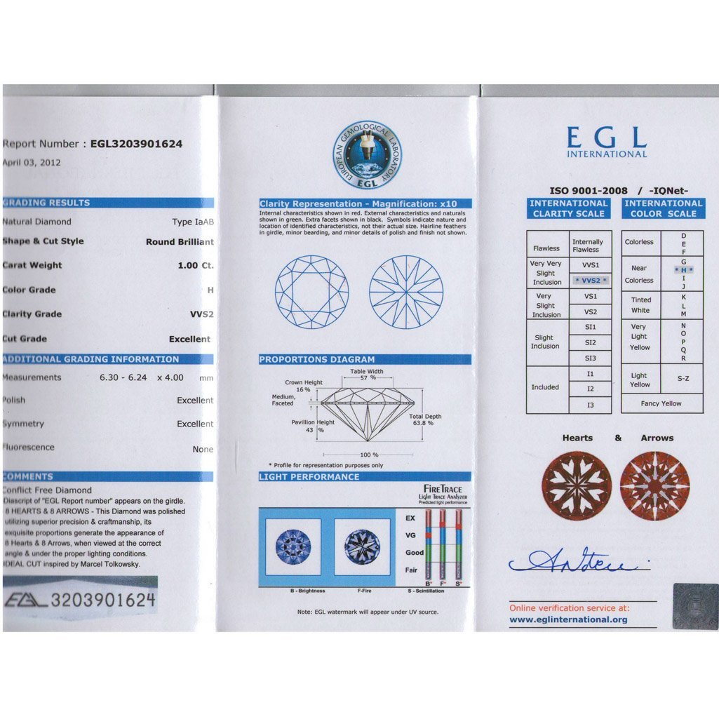 Certified Round Diamond 1.0 ct, H, VVS2, EGL ISRAEL - 2