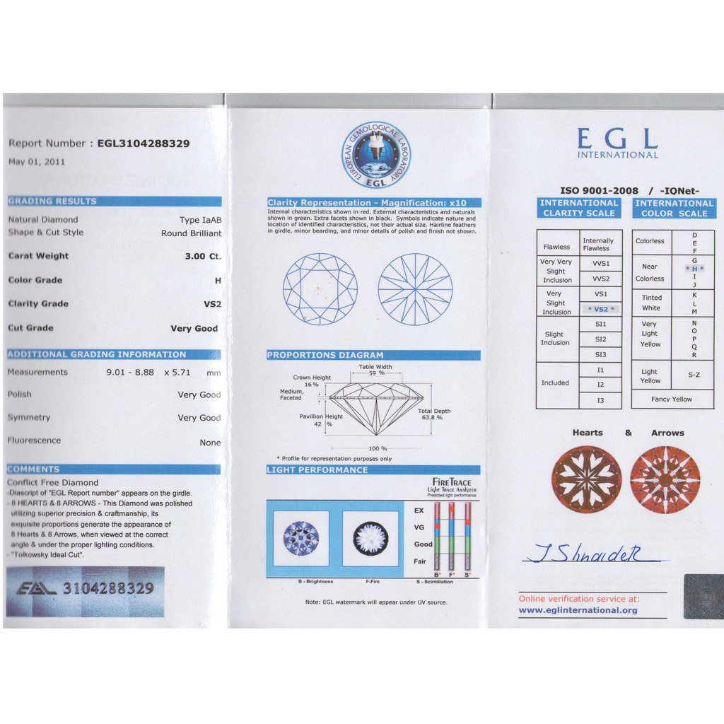 Certified Round Diamond 3.0ct H, VS2, EGL ISRAEL - 2