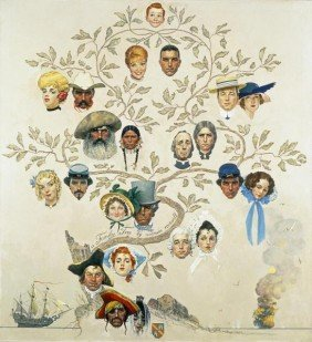 """NORMAN ROCKWELL """"FAMILY TREE"""""""