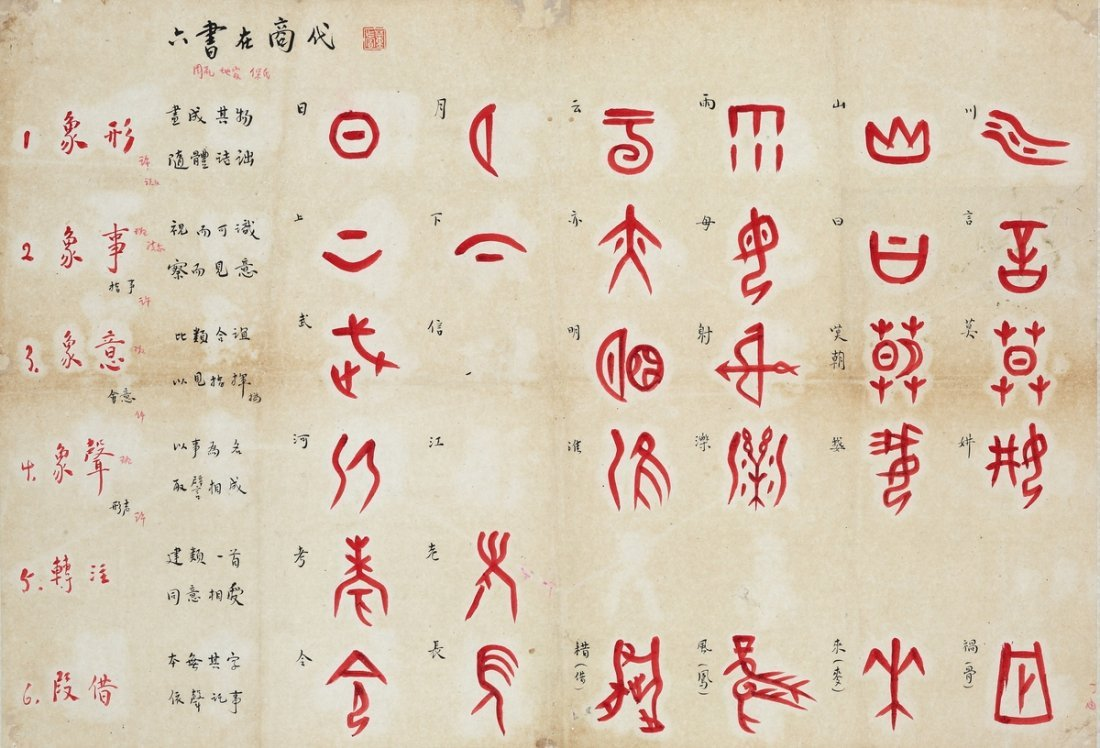 A Calligraphy Oracle by Dong Zuobin(1895~1963