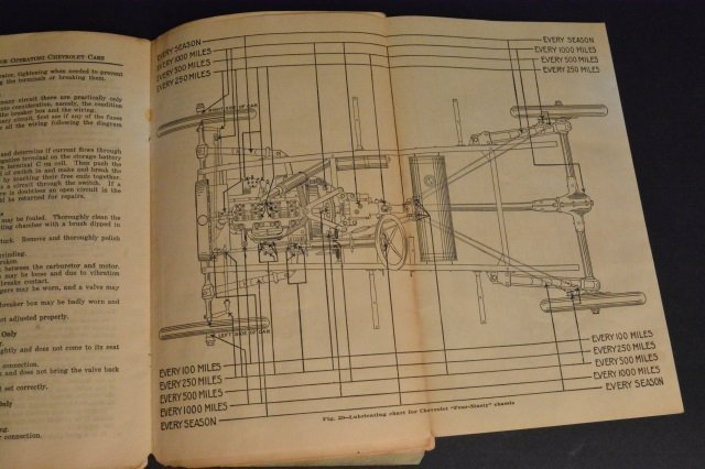 Chevrolet Model 490 Operating Instruction Manual - 4
