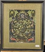 Sino-Tibetan Painted Thangka