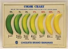Embossed Plastic Chiquita Bananas Advertising Sign