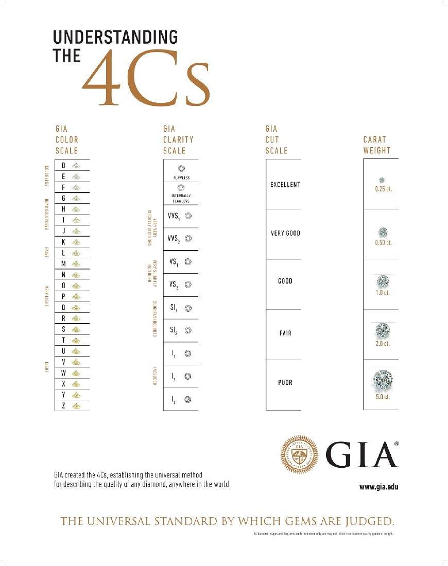 3.77 ct, Color G/VS1, Cushion cut Diamond - 6