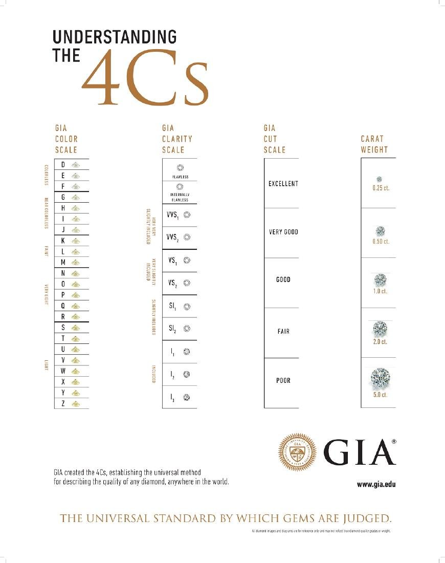 6.01 ct, Color G/VS1, Oval cut Diamond - 6