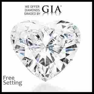 170 ct Color FVVS2 Heart cut Diamond
