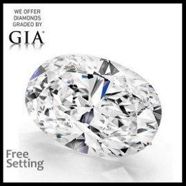 7.11 ct, Color E/VS2, Oval cut GIA Graded Diamond