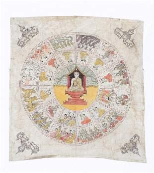 Rare Burmese Mandala Spirit Cloth Painting