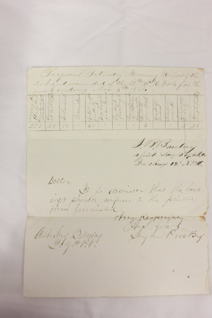 121: 4 Civil War Union soldier death and wound reports