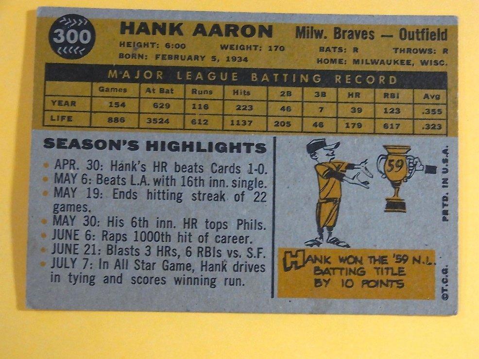 Hank Aaron Milwaukee Braves 1960 Topps Baseball Card - 2