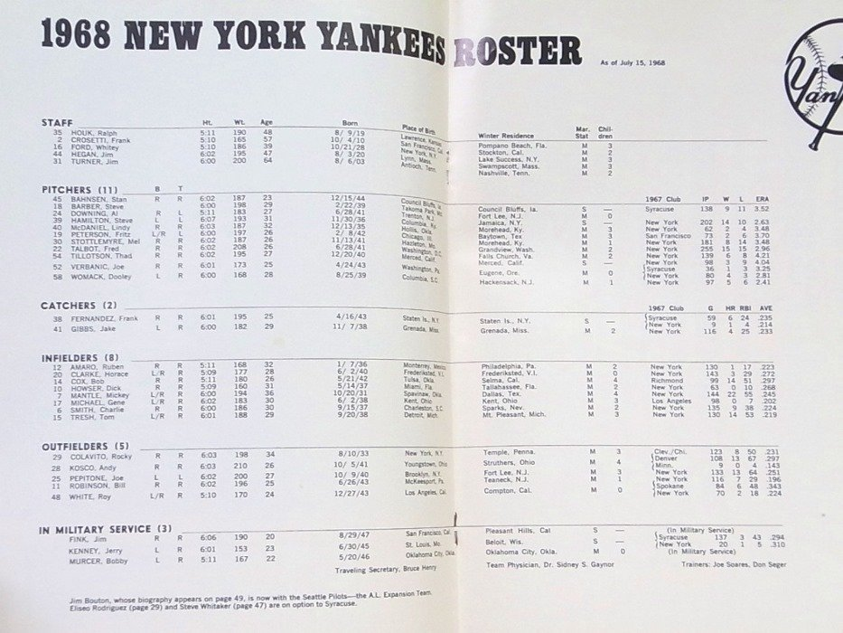 NY Yankees 1968 Yearbook Mantle Last Year Original MINT - 7
