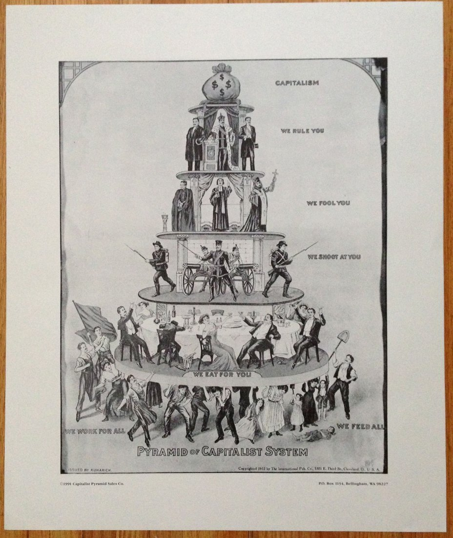 THE PYRAMID OF CAPITALIST SYSTEM
