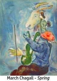 Marc Chagall - Spring, 1938