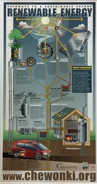 C. Micheal Lewis - Renewable Energy